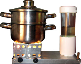 Zen Candle Stoves - Zen Paraffin, Wax and Oil Burning Stoves
